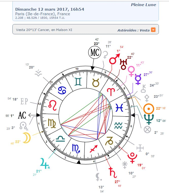 Pleine lune 12 Mars en vierge Plm10