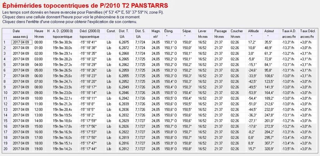 Comète Panstarrs 22214