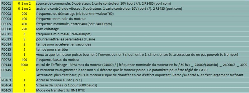 Aide Configuration PFE 1512 PF - Page 6 Captur44