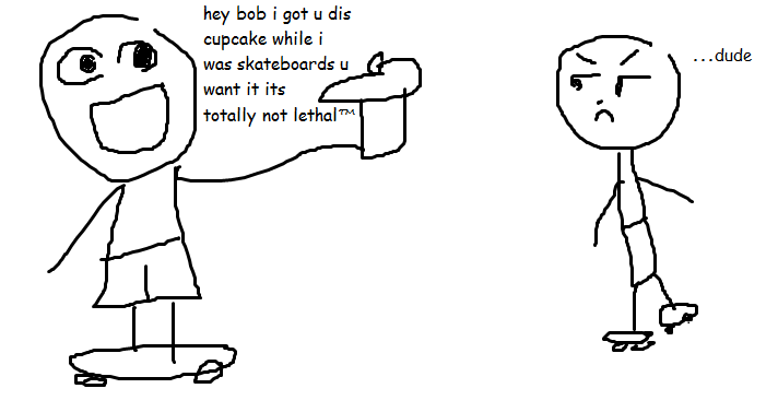 How Not to Kill a GG: The Collab MS Paint Comic Series Hownot10