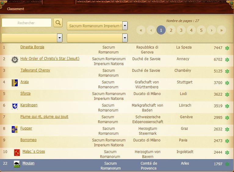 Guide de l'influence et des clans familiaux Clan_210