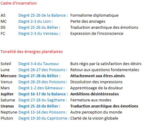 1er tour:le théme. previsions - Page 2 Degrys10