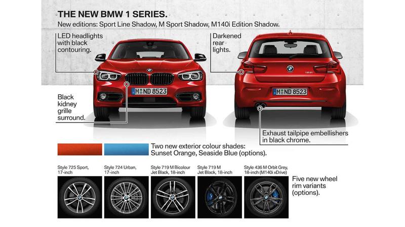 2015 - [BMW] Série 1 restylée [F20/21] - Page 21 The-ne10
