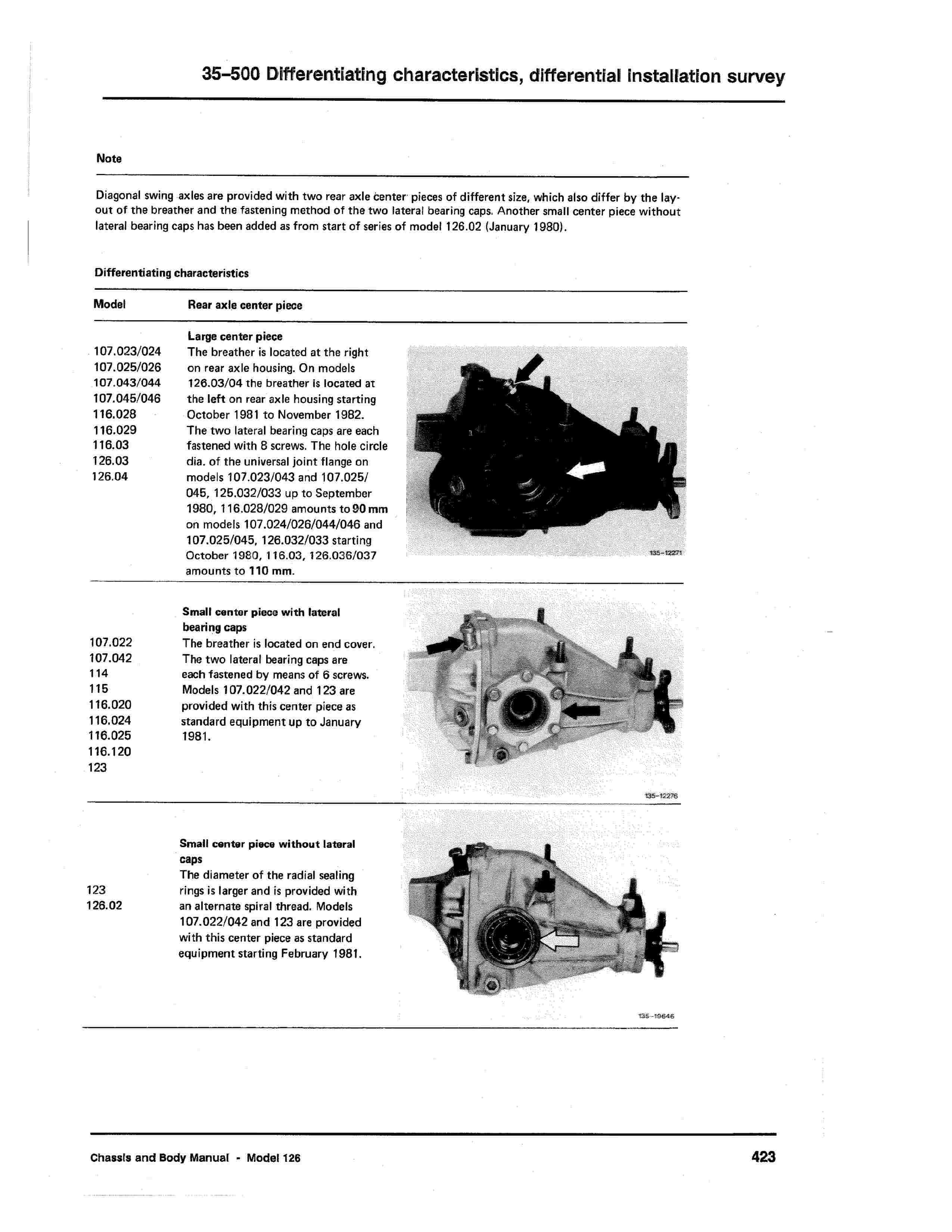 (W126): Informações gerais - diferencial  0001_333