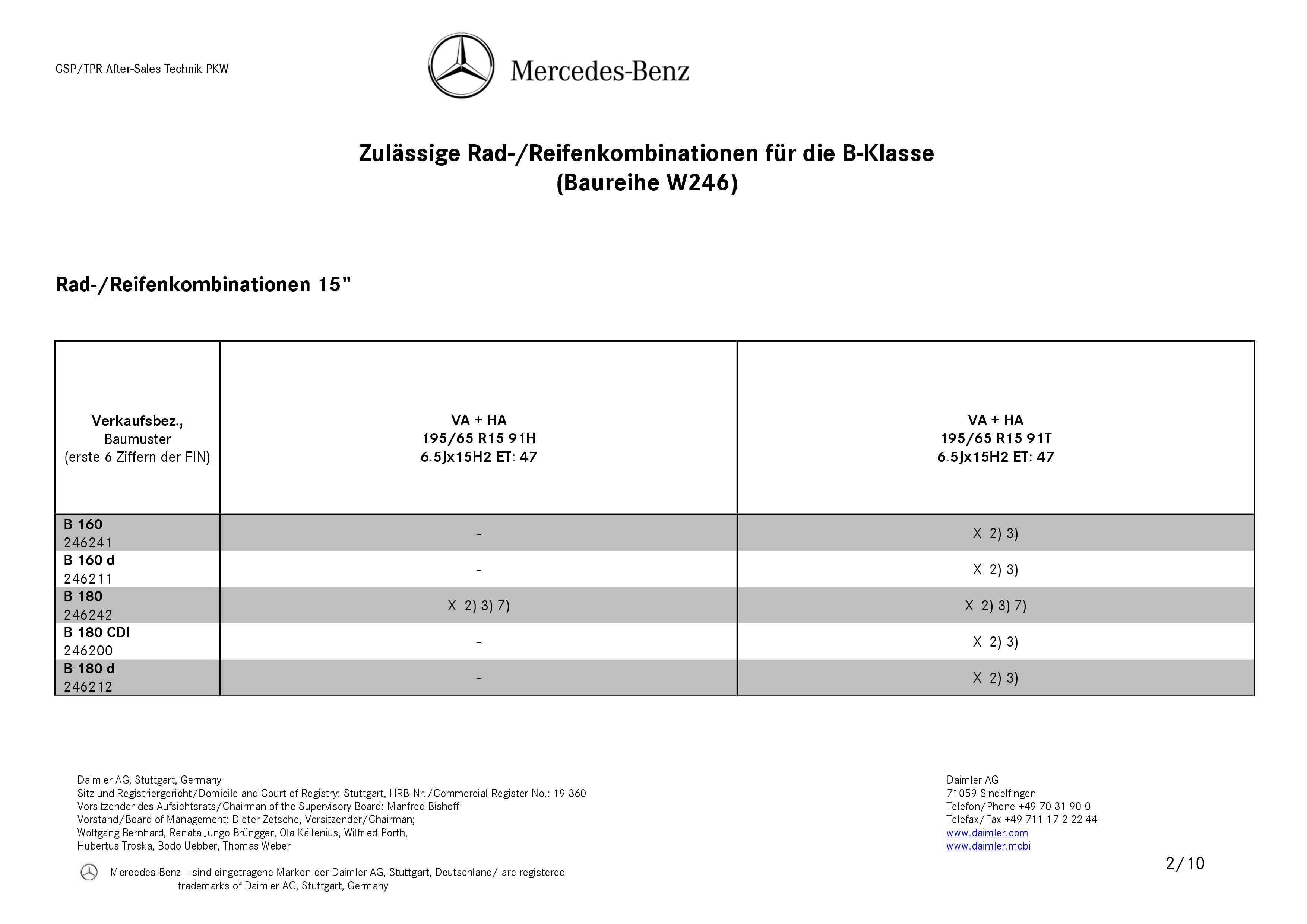(W246): Medidas oficiais das rodas e pneus 0002_110