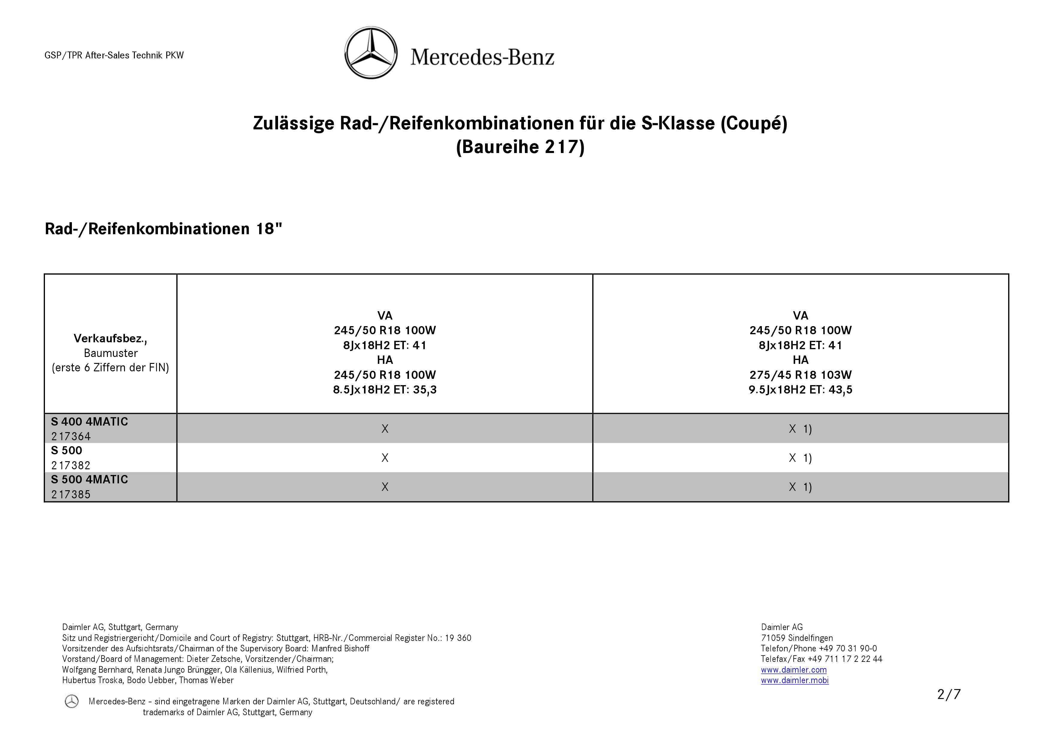 (A/C217): Medidas oficiais das rodas e pneus  0002_425