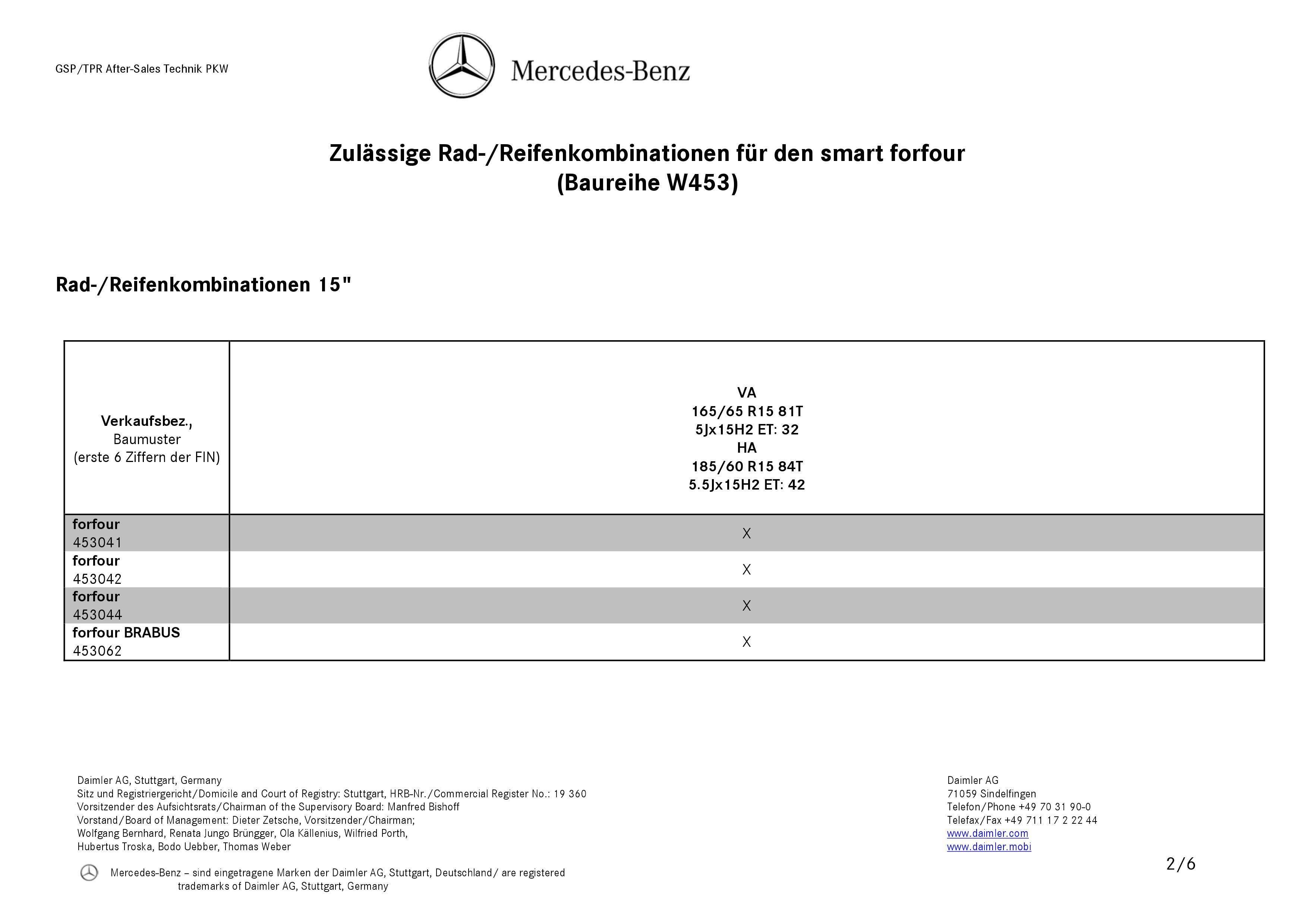 (W453): Medidas oficiais das rodas e pneus 0002_625