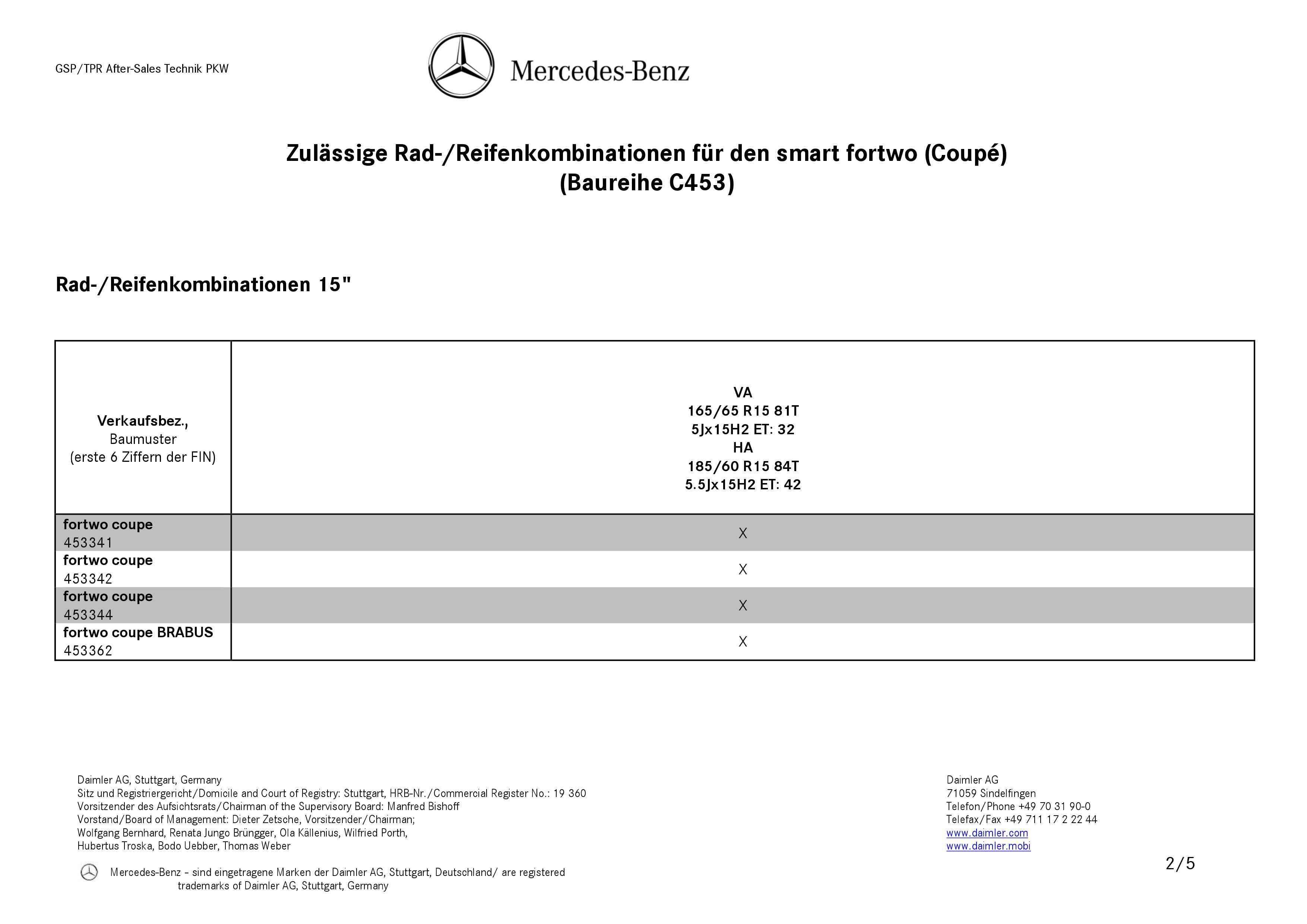 (C453): Medidas oficiais das rodas e pneus 0002_626