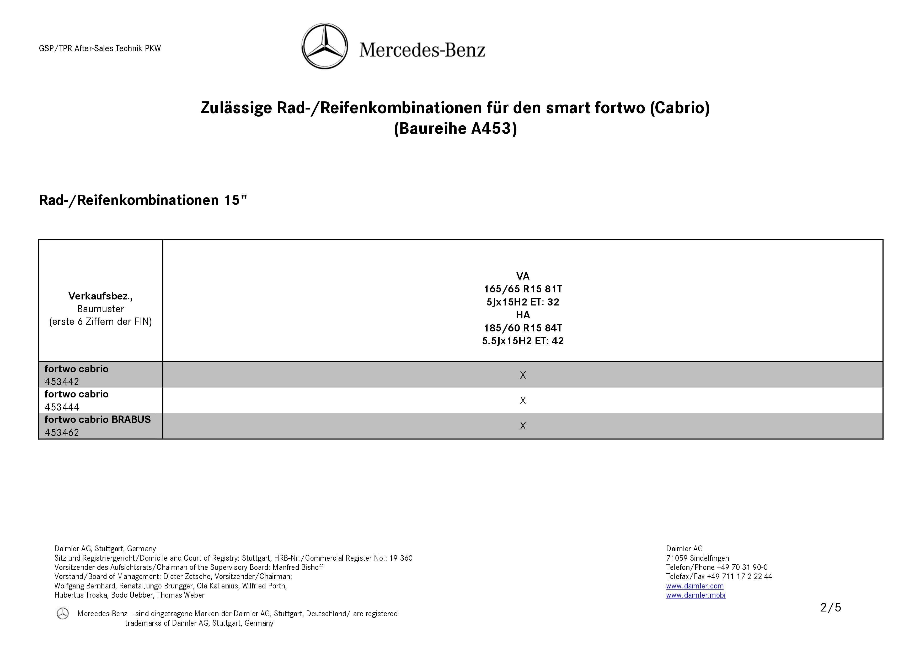 (A453): Medidas oficiais das rodas e pneus 0002_627