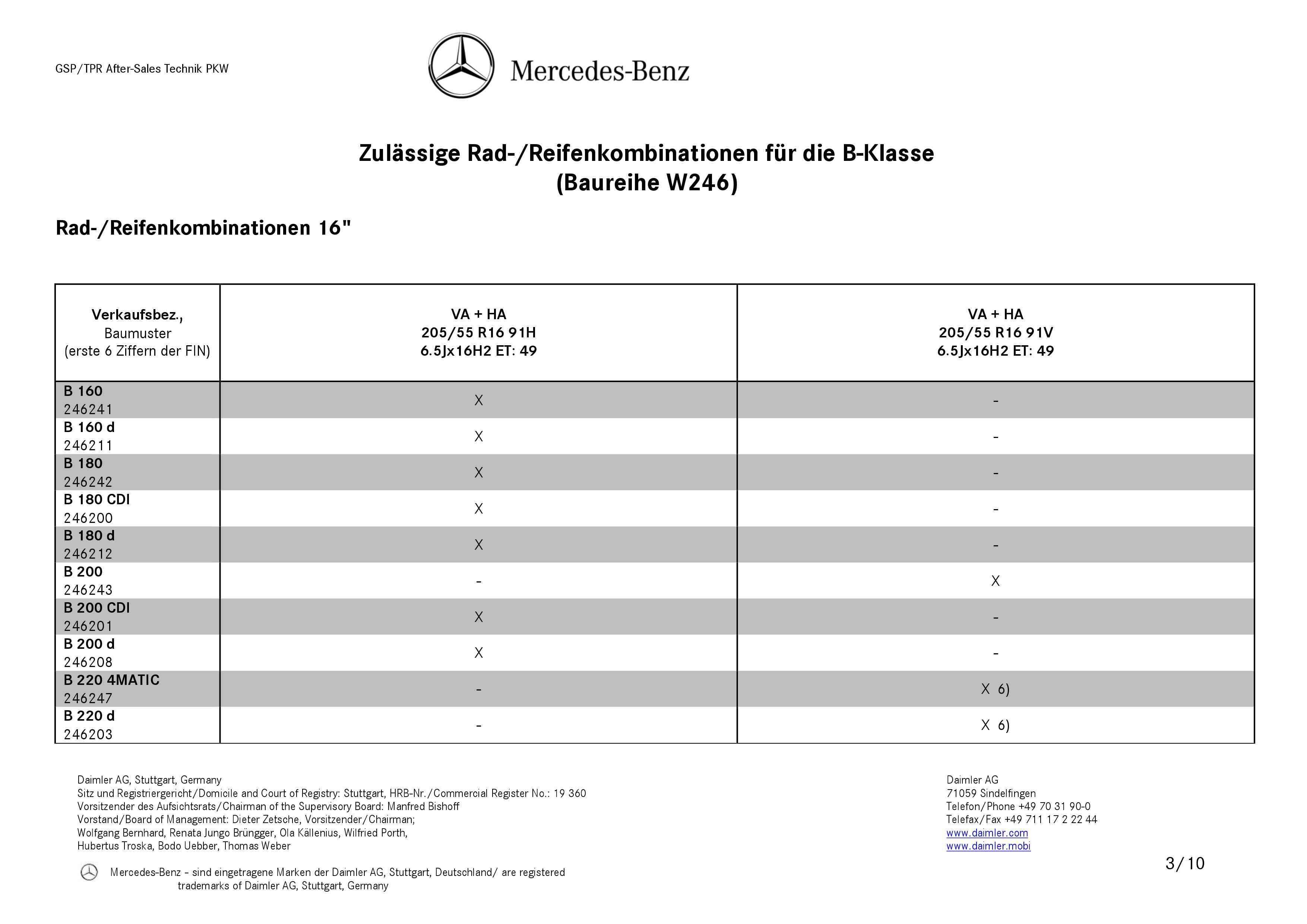 (W246): Medidas oficiais das rodas e pneus 000310