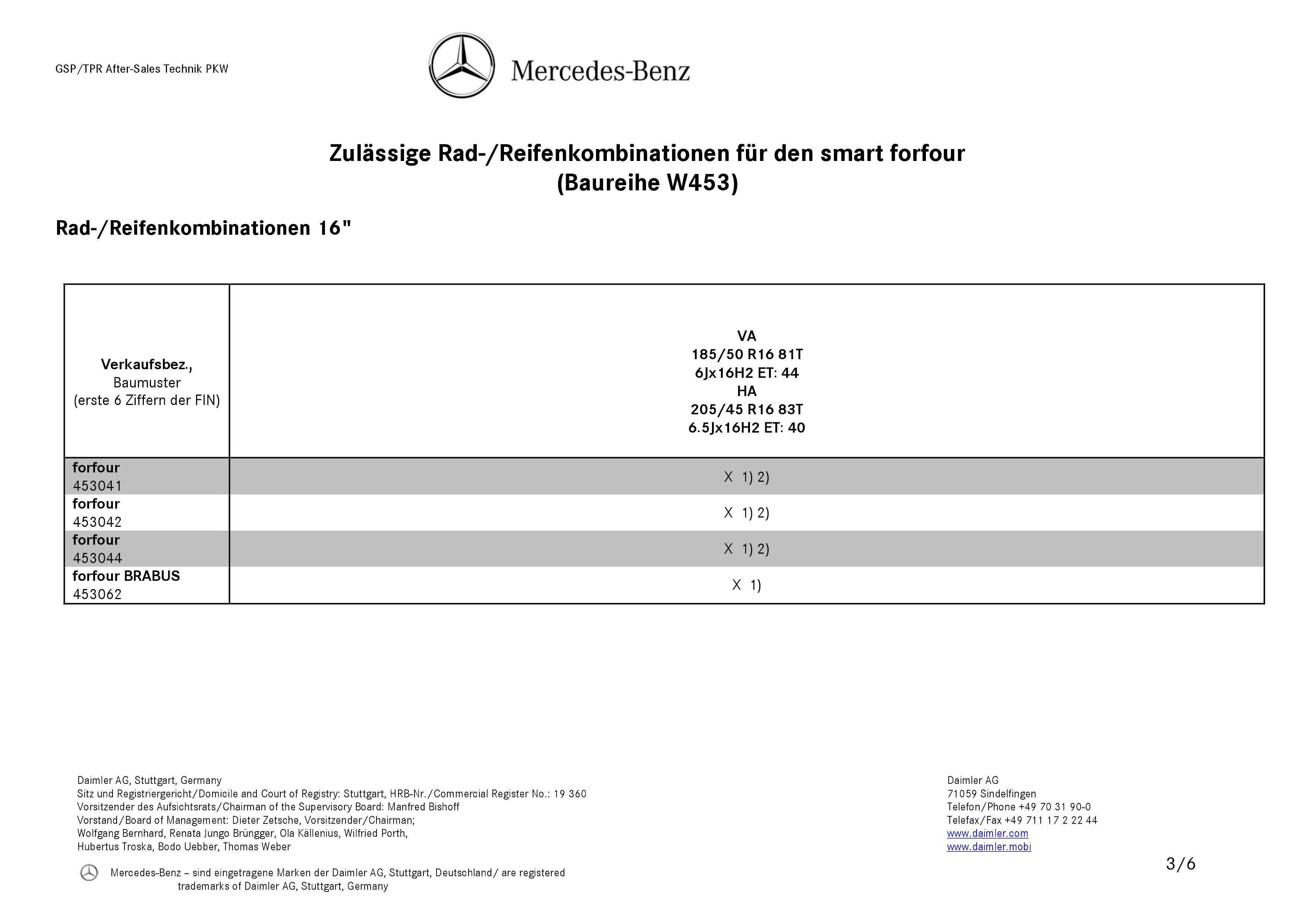 (W453): Medidas oficiais das rodas e pneus 0003_532