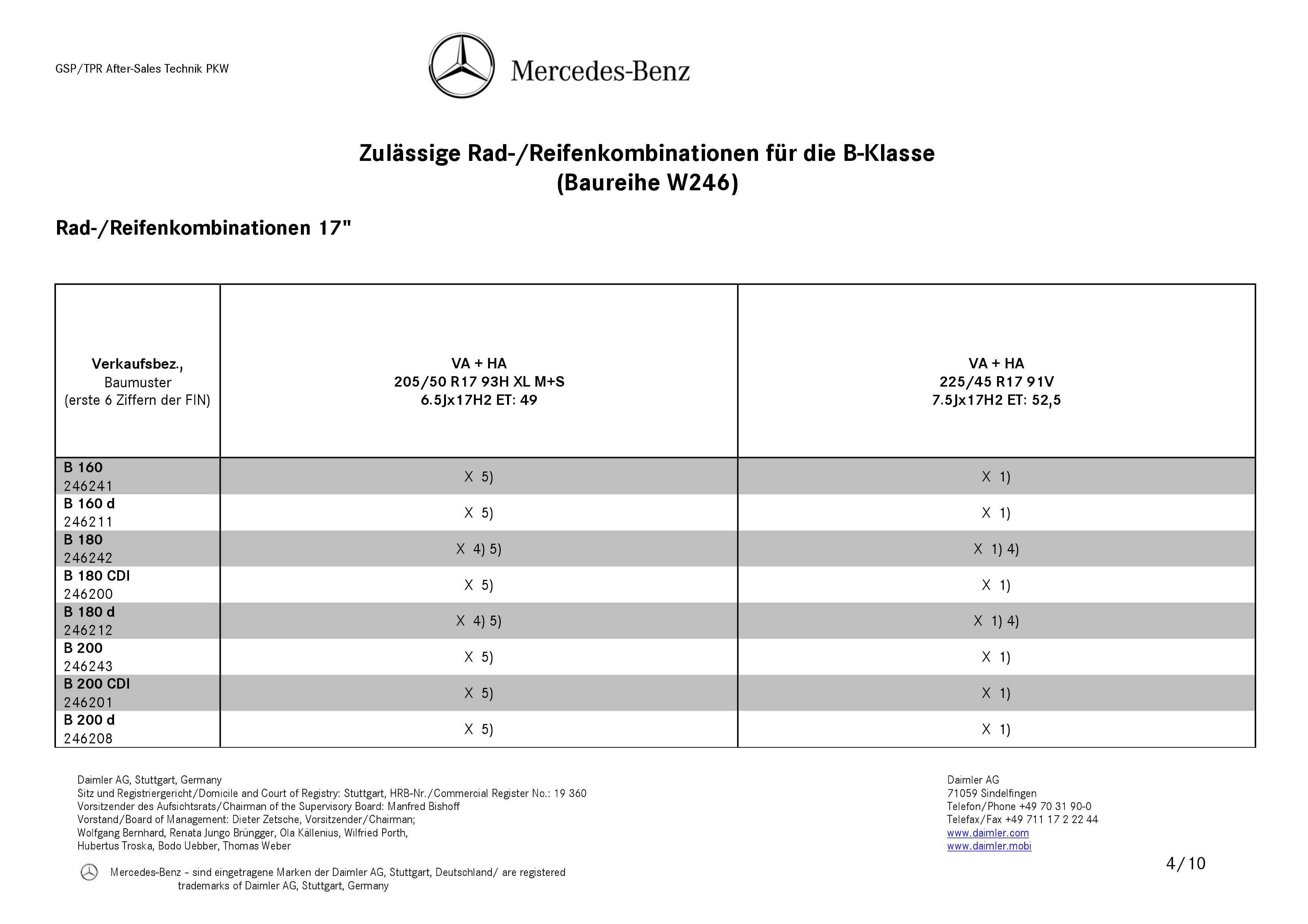 (W246): Medidas oficiais das rodas e pneus 000410
