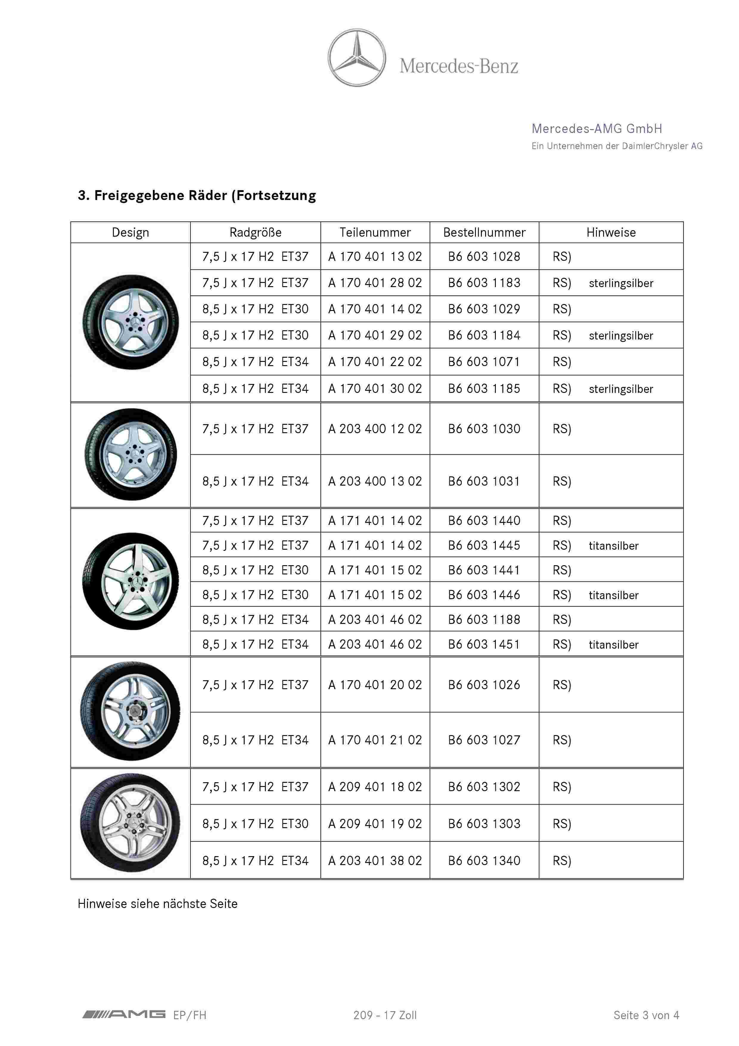 (C209): Medidas oficiais das rodas e pneus 0004_217