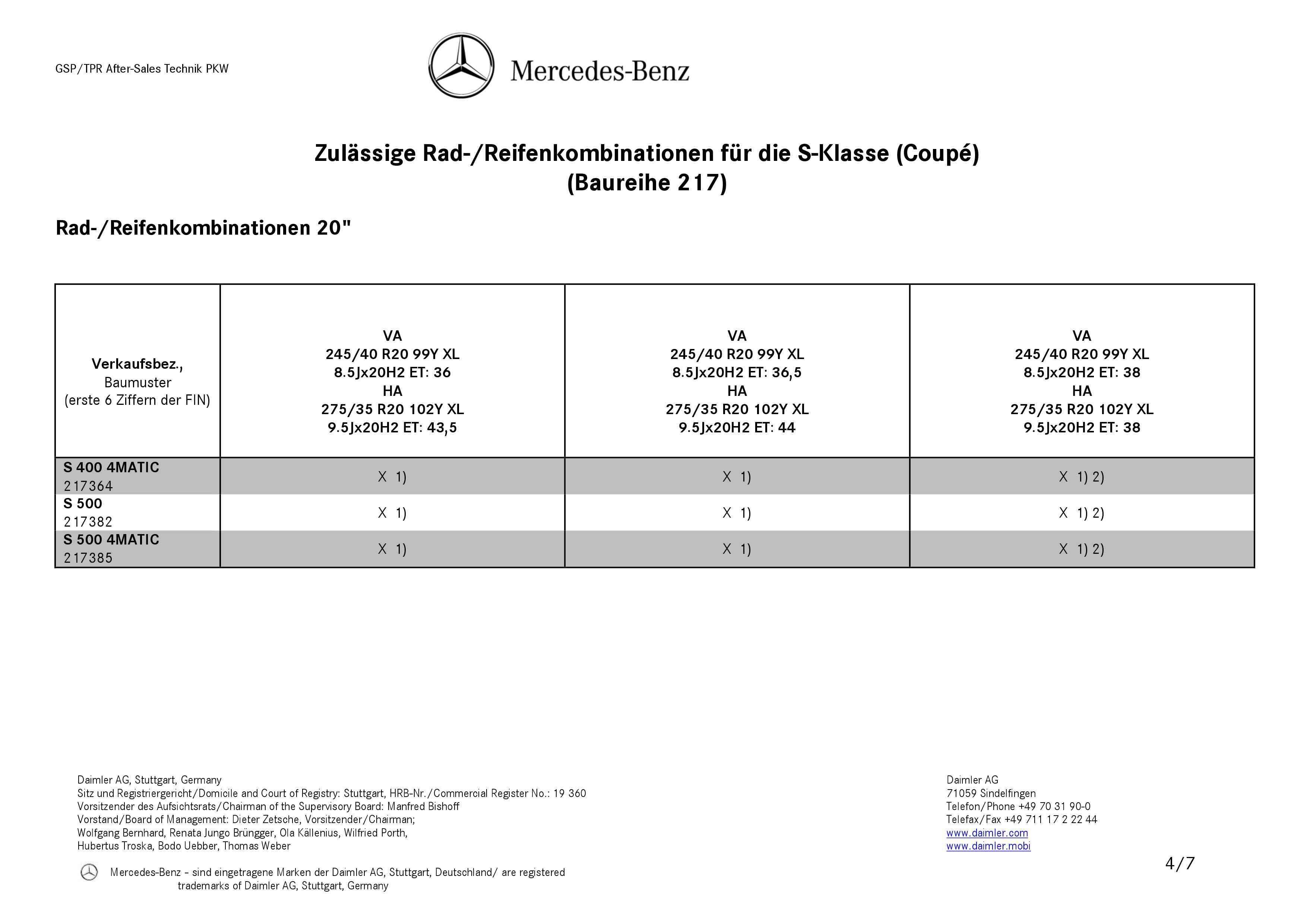 (A/C217): Medidas oficiais das rodas e pneus  0004_323
