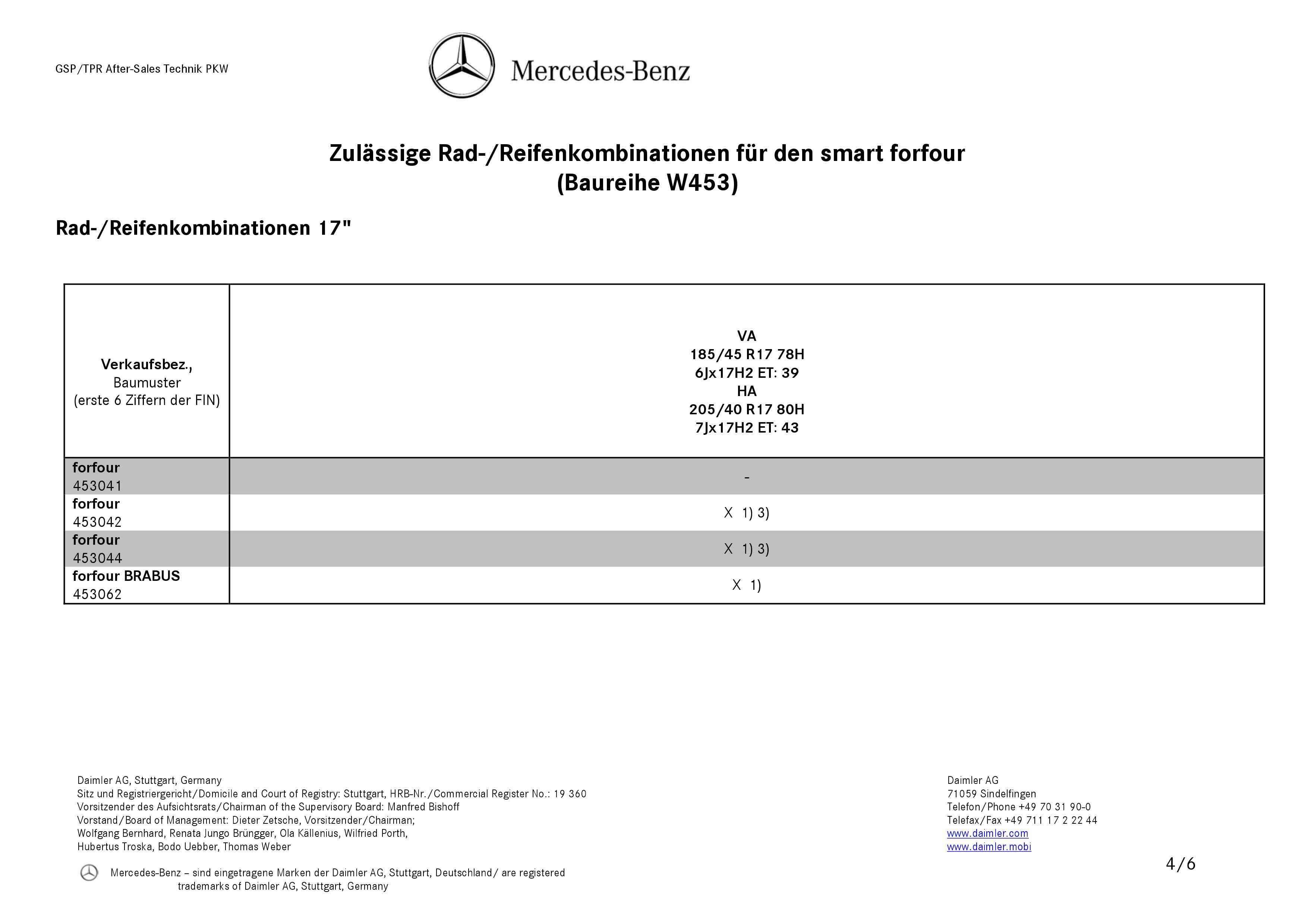 (W453): Medidas oficiais das rodas e pneus 0004_428