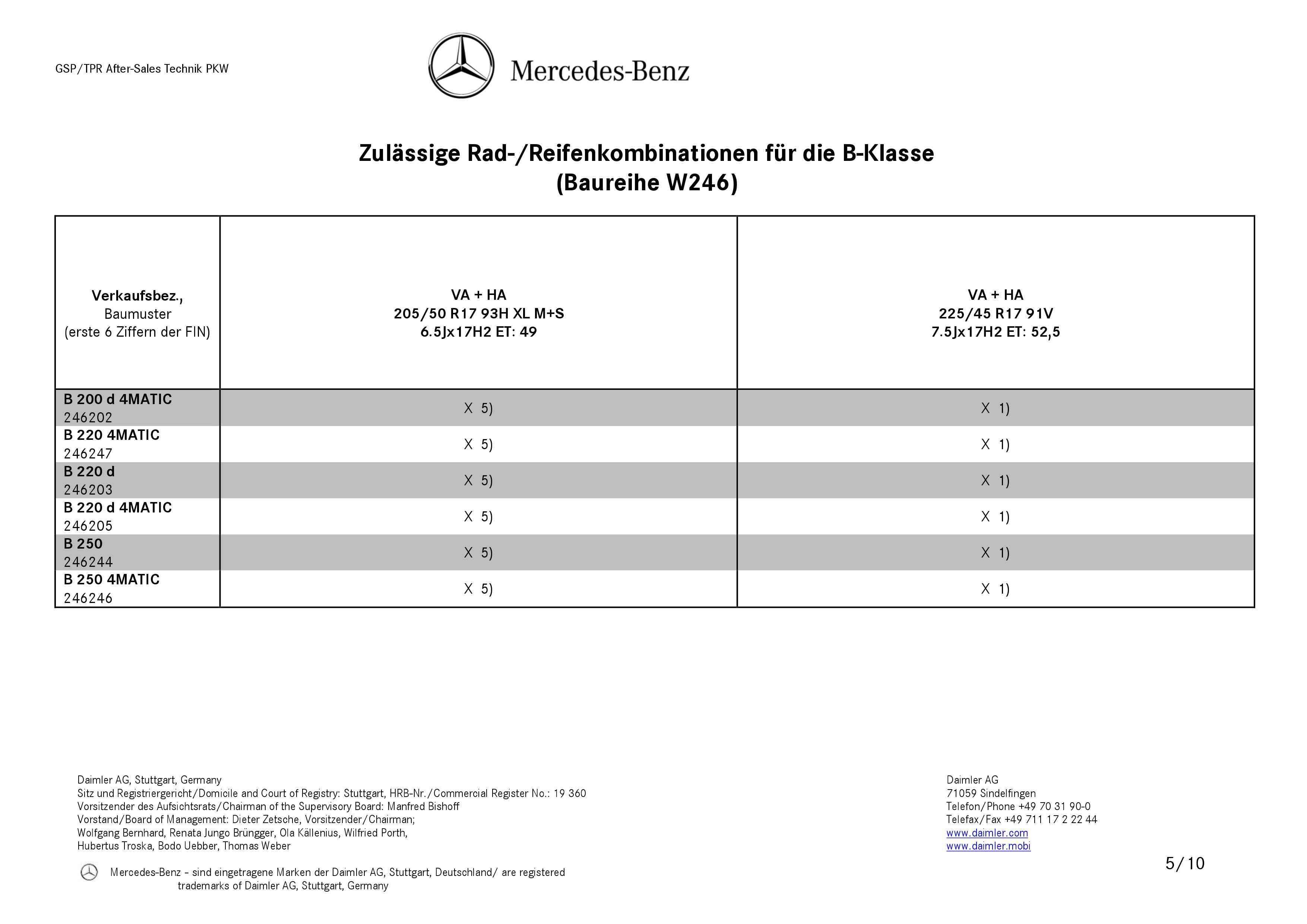 (W246): Medidas oficiais das rodas e pneus 000510