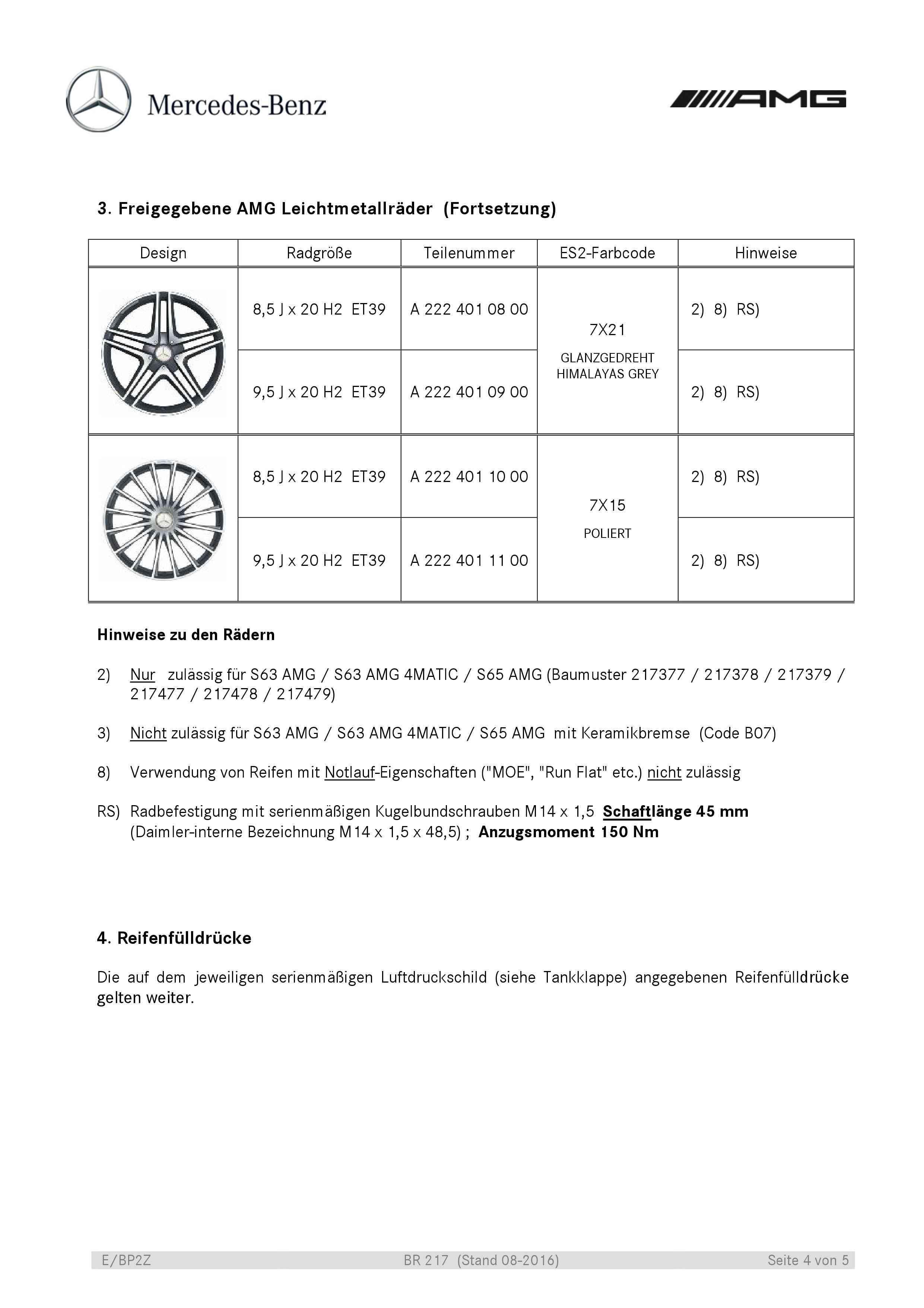 (A/C217): Medidas oficiais das rodas e pneus  0005_228