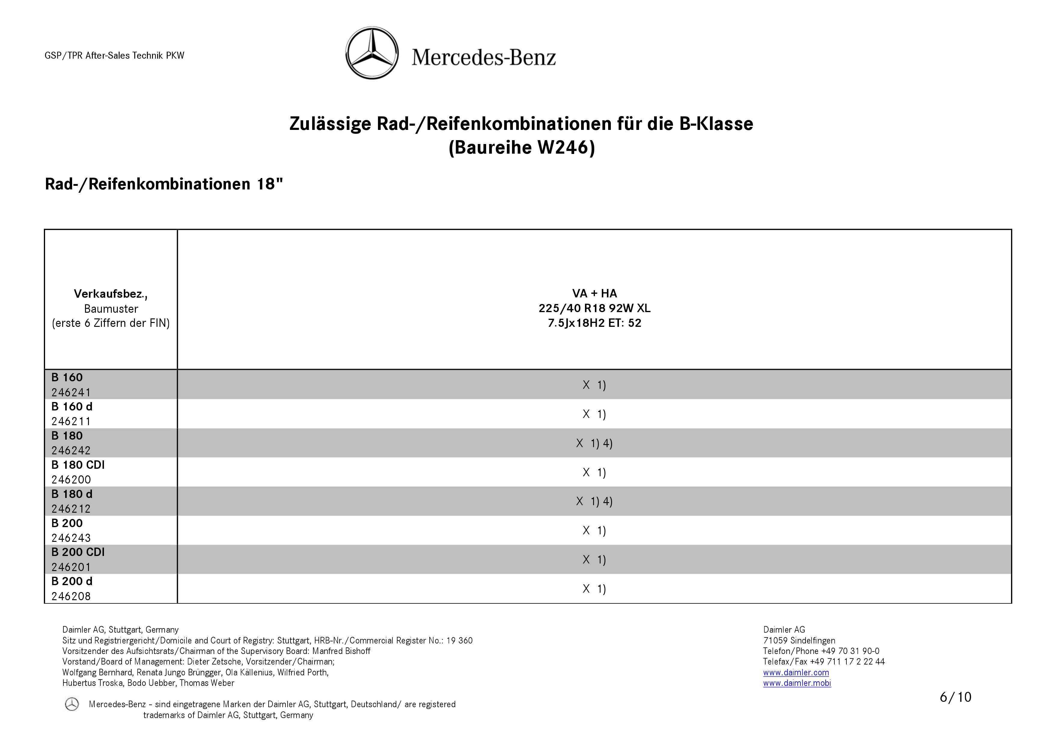 (W246): Medidas oficiais das rodas e pneus 000610