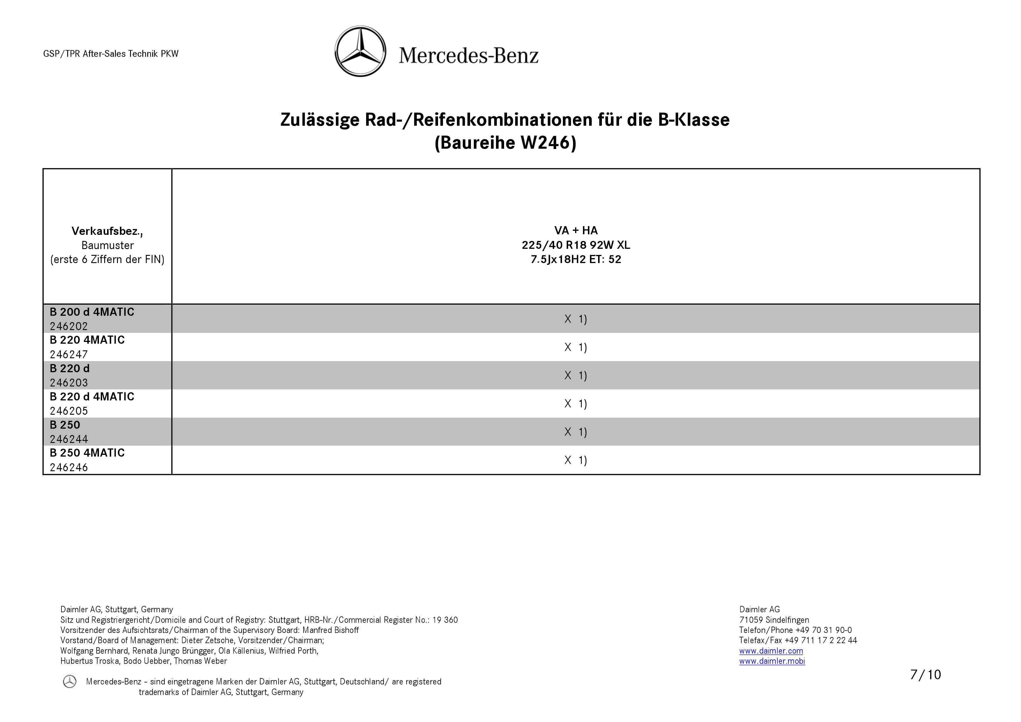 (W246): Medidas oficiais das rodas e pneus 000710