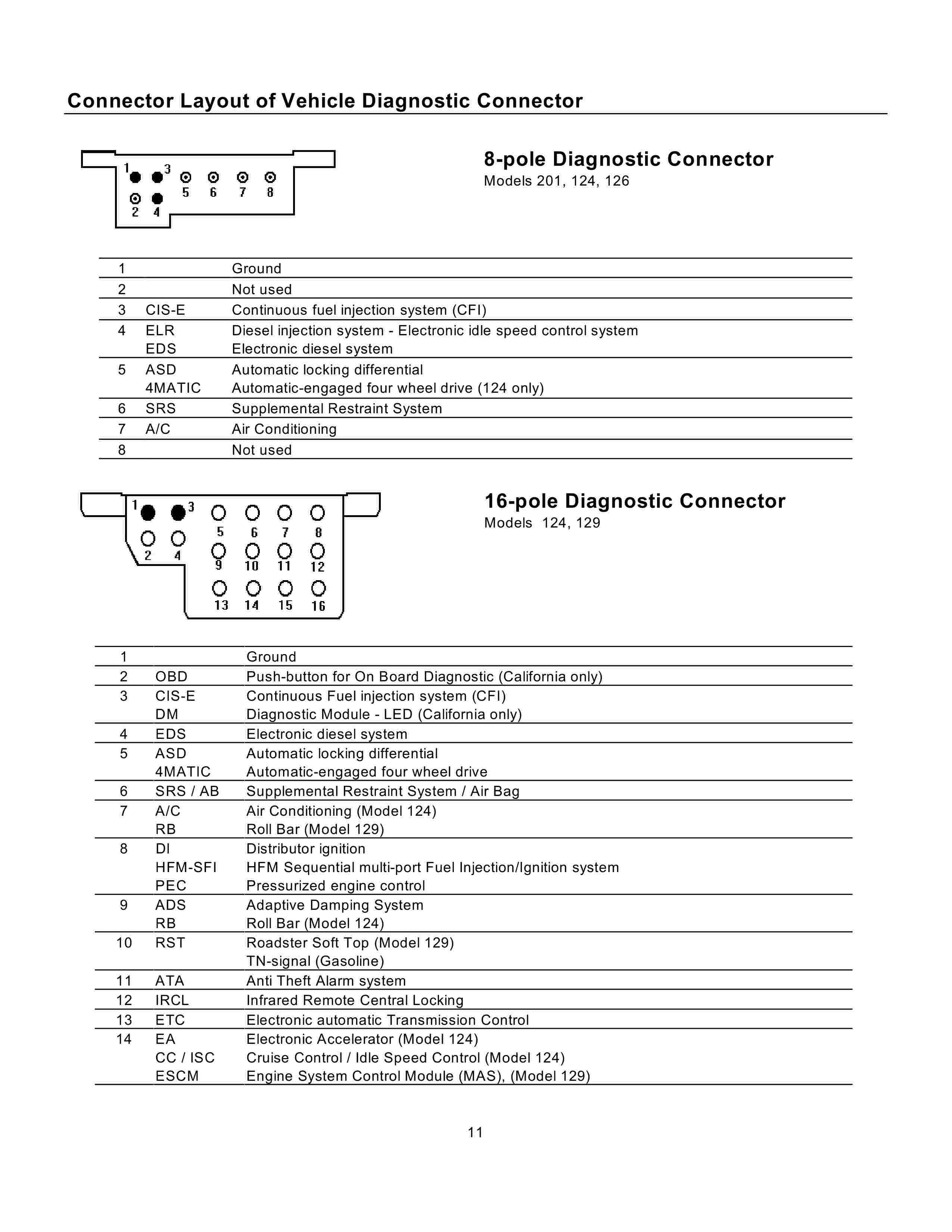 (AJUDA GERAL): Manual de códigos das falhas - analógico e digital - 1988 a 2000 0011_212