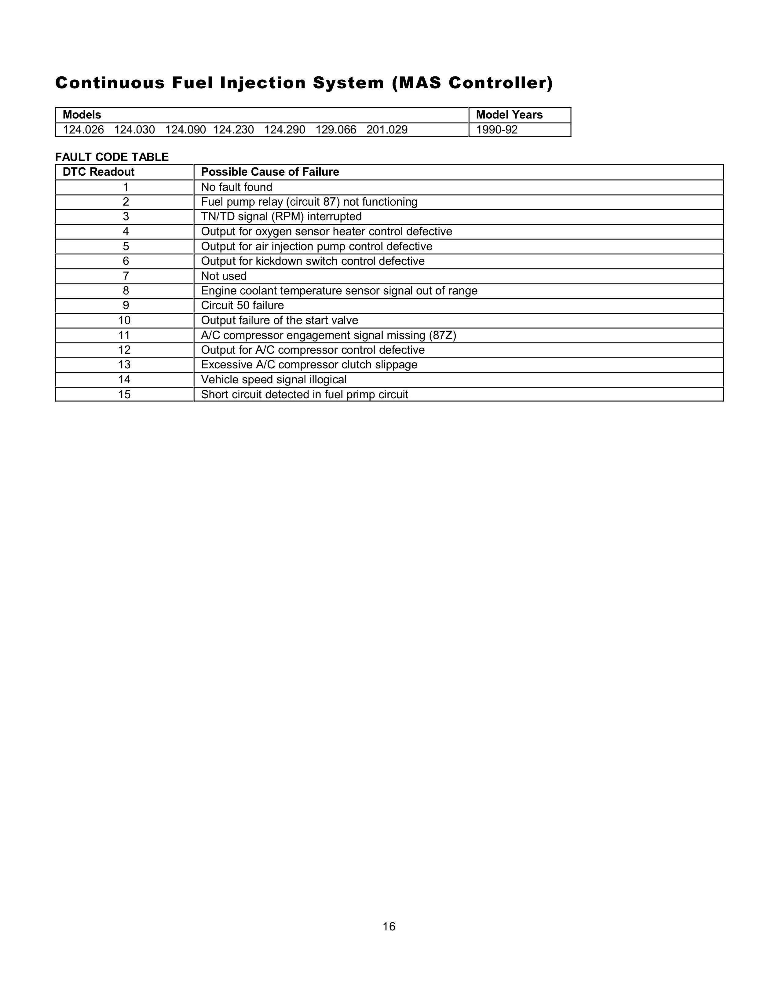 (AJUDA GERAL): Manual de códigos das falhas - analógico e digital - 1988 a 2000 001612