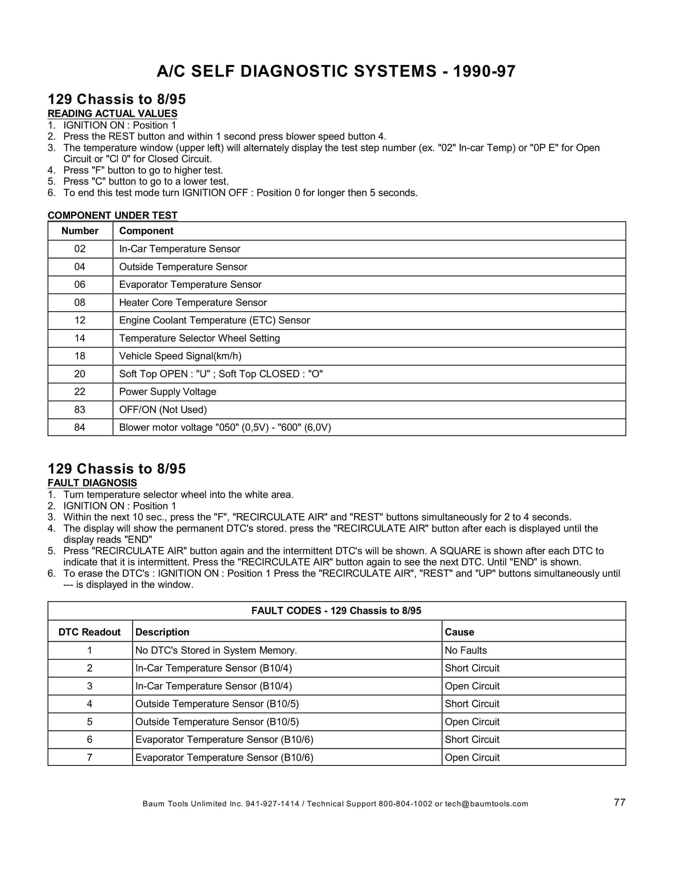(AJUDA GERAL): Manual de códigos das falhas - analógico e digital - 1988 a 2000 007712