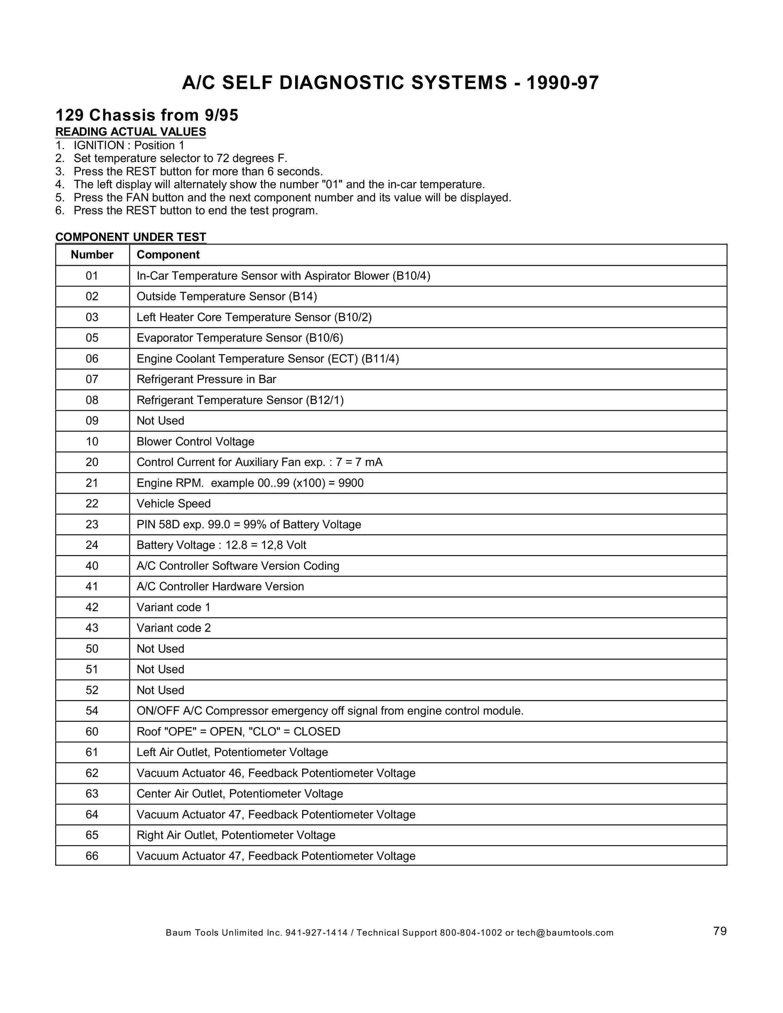 (AJUDA GERAL): Manual de códigos das falhas - analógico e digital - 1988 a 2000 007912