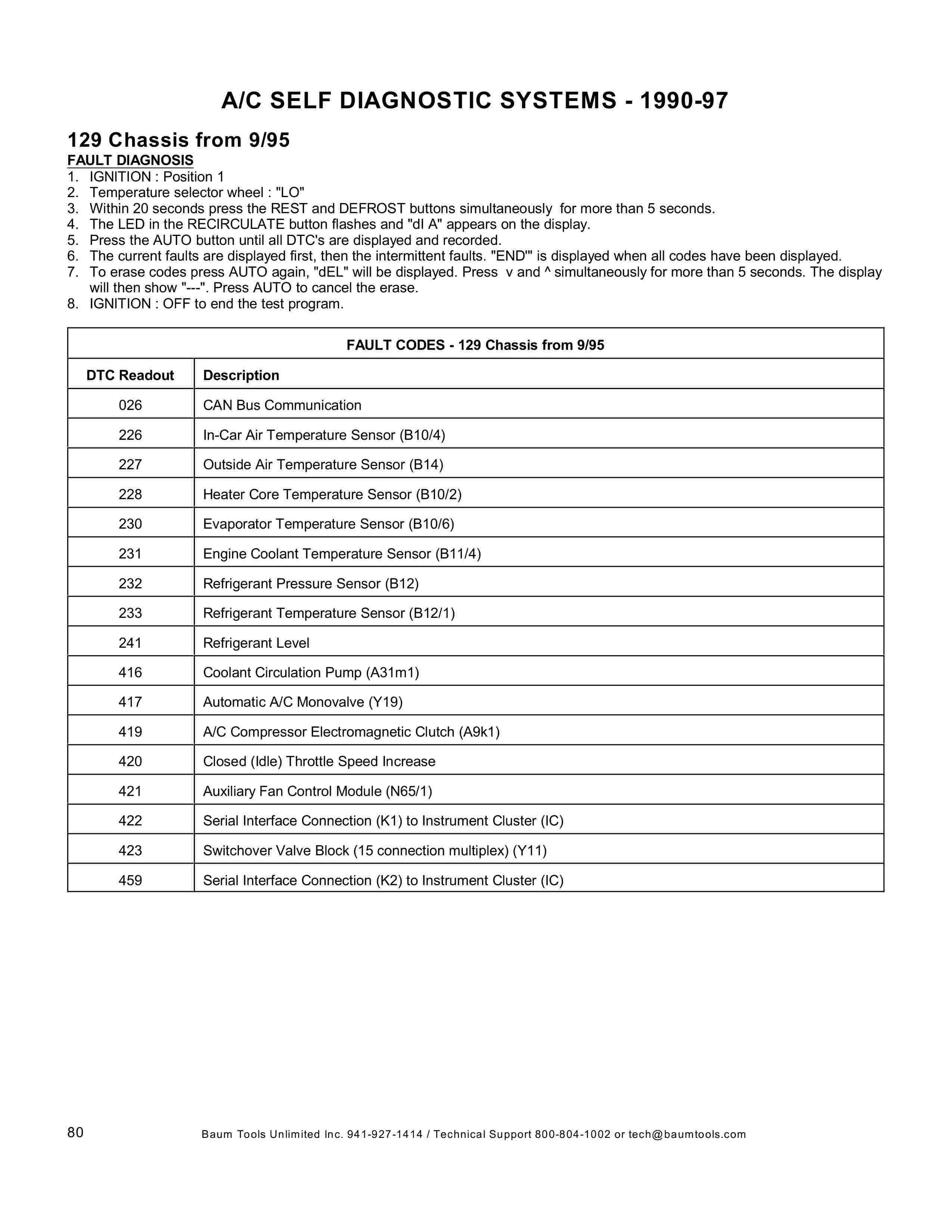 (AJUDA GERAL): Manual de códigos das falhas - analógico e digital - 1988 a 2000 008013