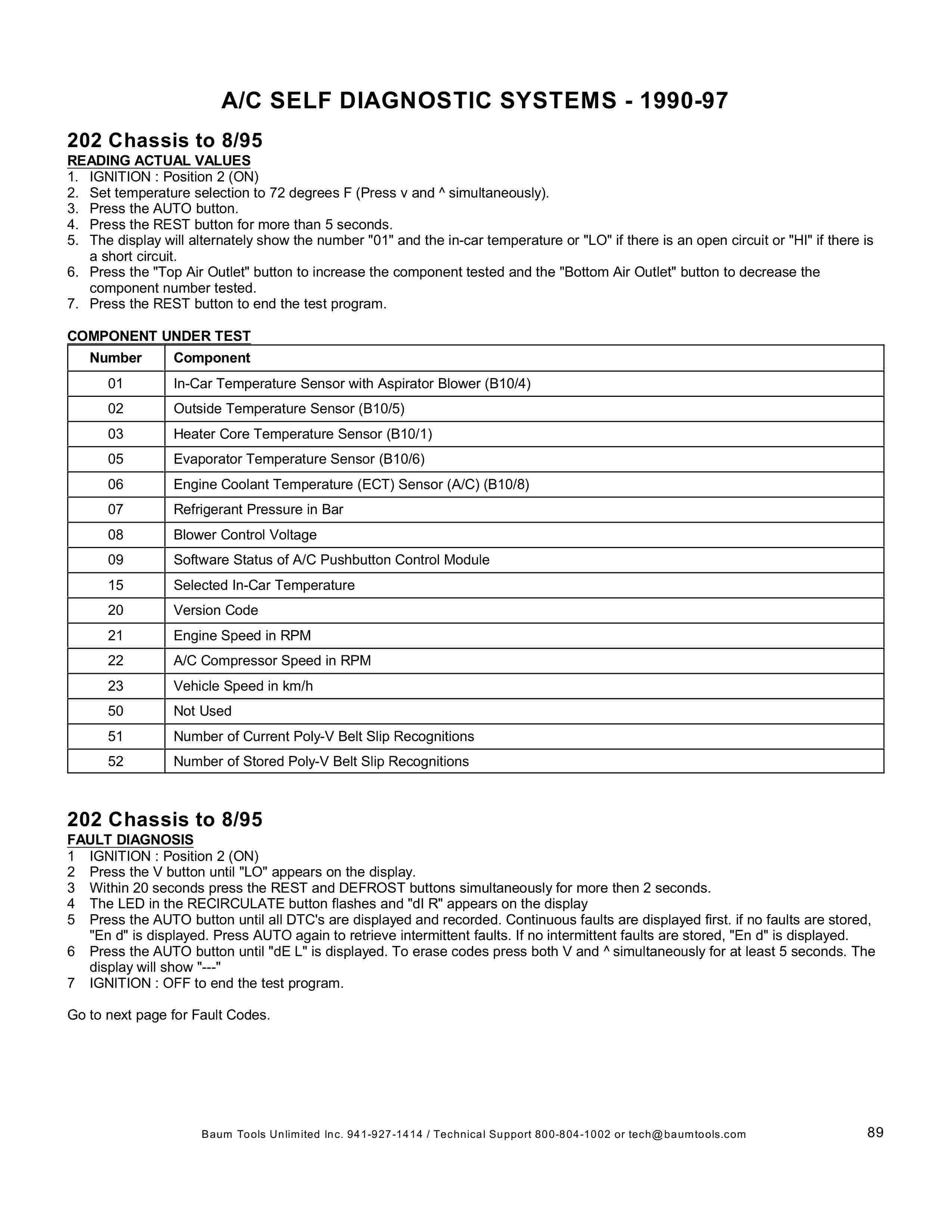 (AJUDA GERAL): Manual de códigos das falhas - analógico e digital - 1988 a 2000 008912