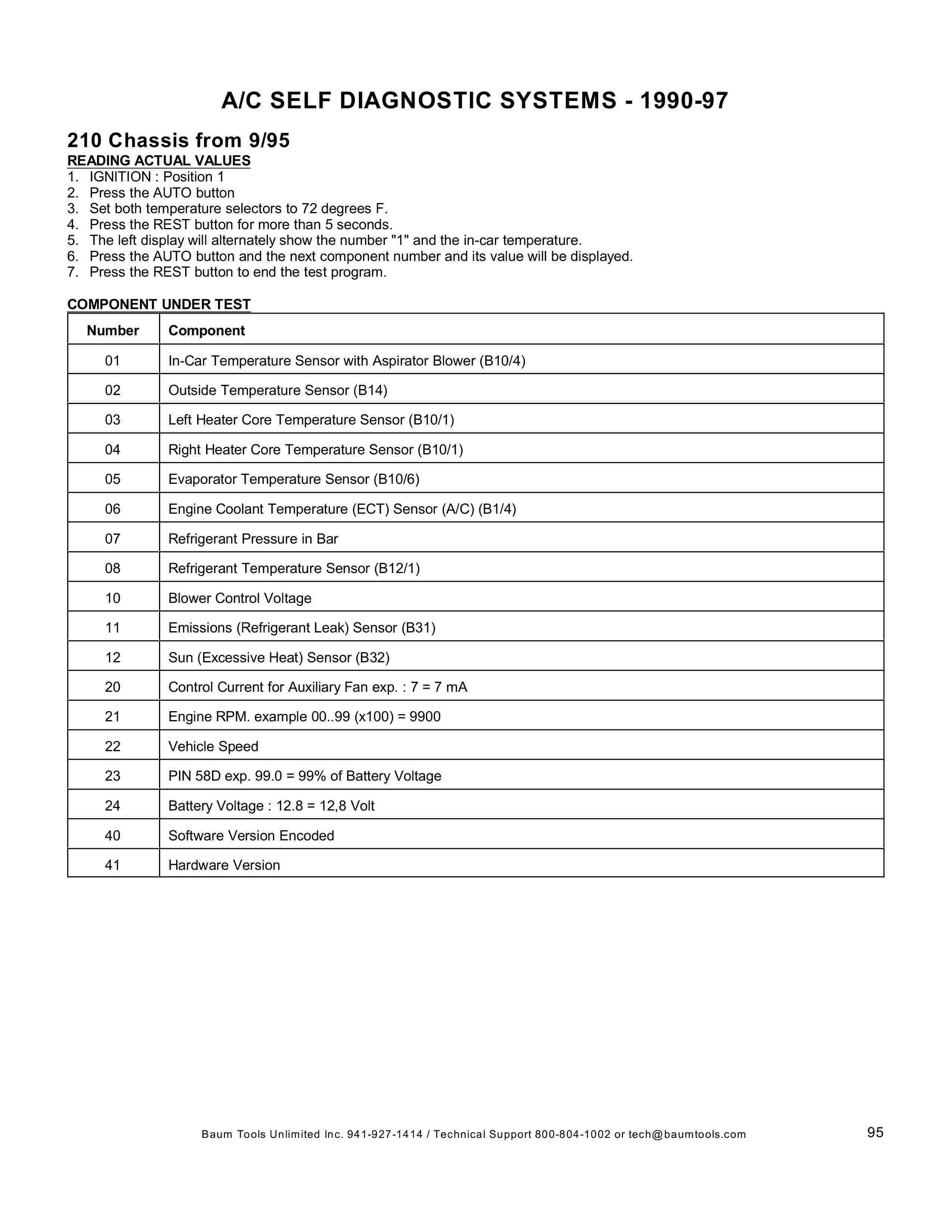 (AJUDA GERAL): Manual de códigos das falhas - analógico e digital - 1988 a 2000 009512