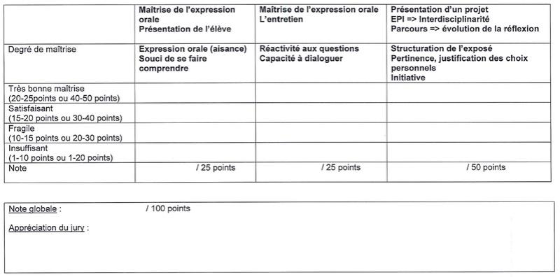 grille d'évaluation - oral du brevet Grille10