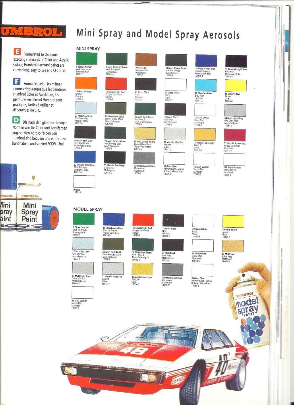 [1993] Catalogue général 1993 Helle949