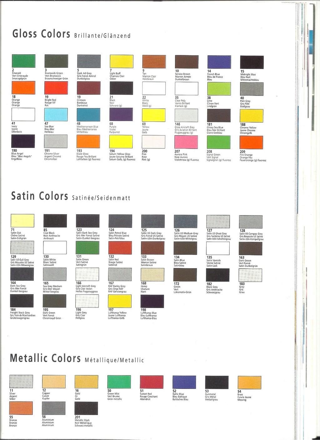 [1993] Catalogue général 1993 Helle951