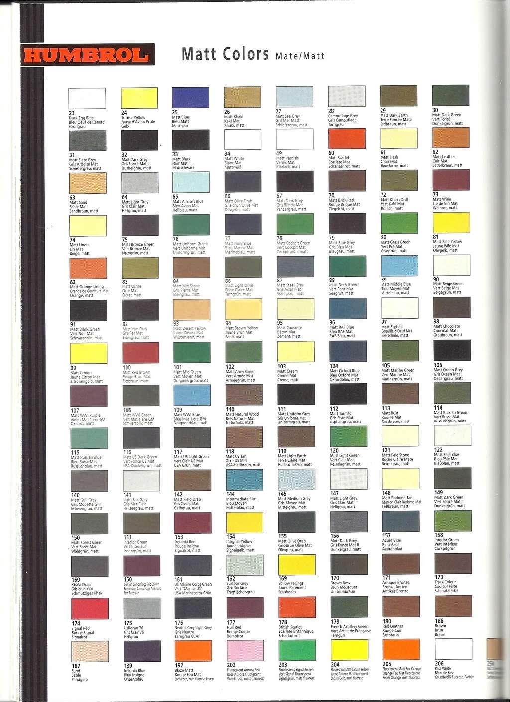 [1993] Catalogue général 1993 Helle954
