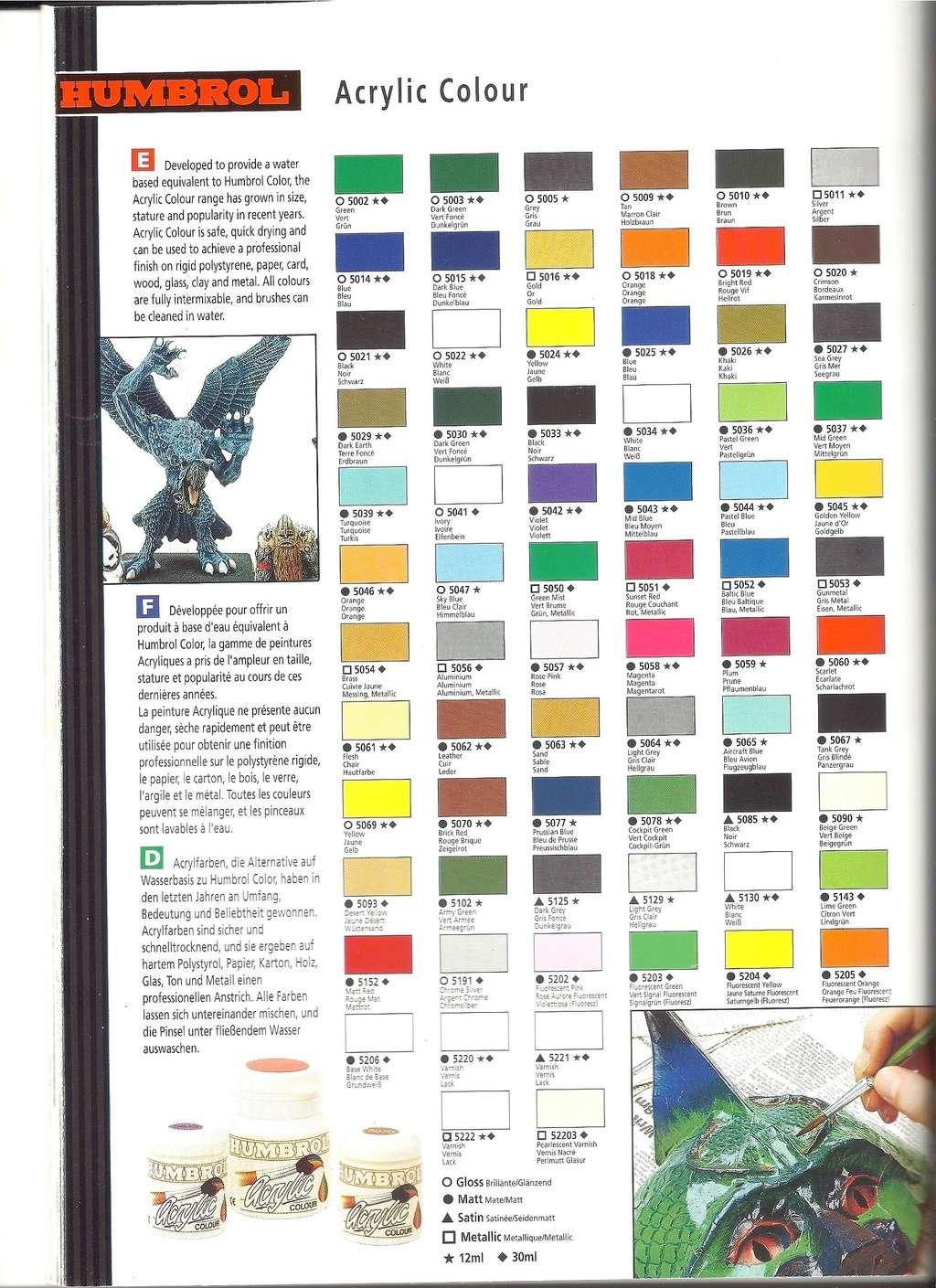 [1993] Catalogue général 1993 Helle956