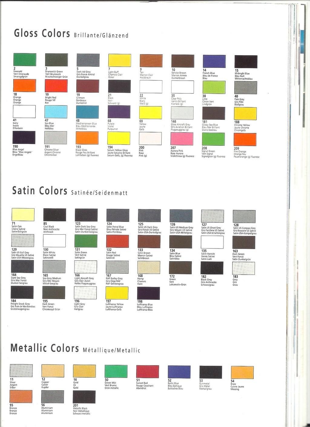 [1993] Catalogue général 1993 Helle957