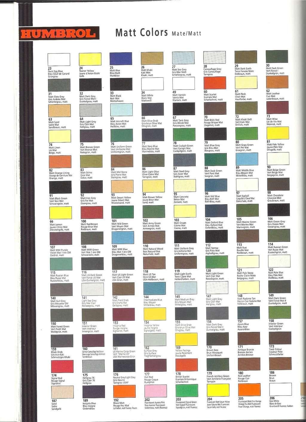 [1993] Catalogue général 1993 Helle961