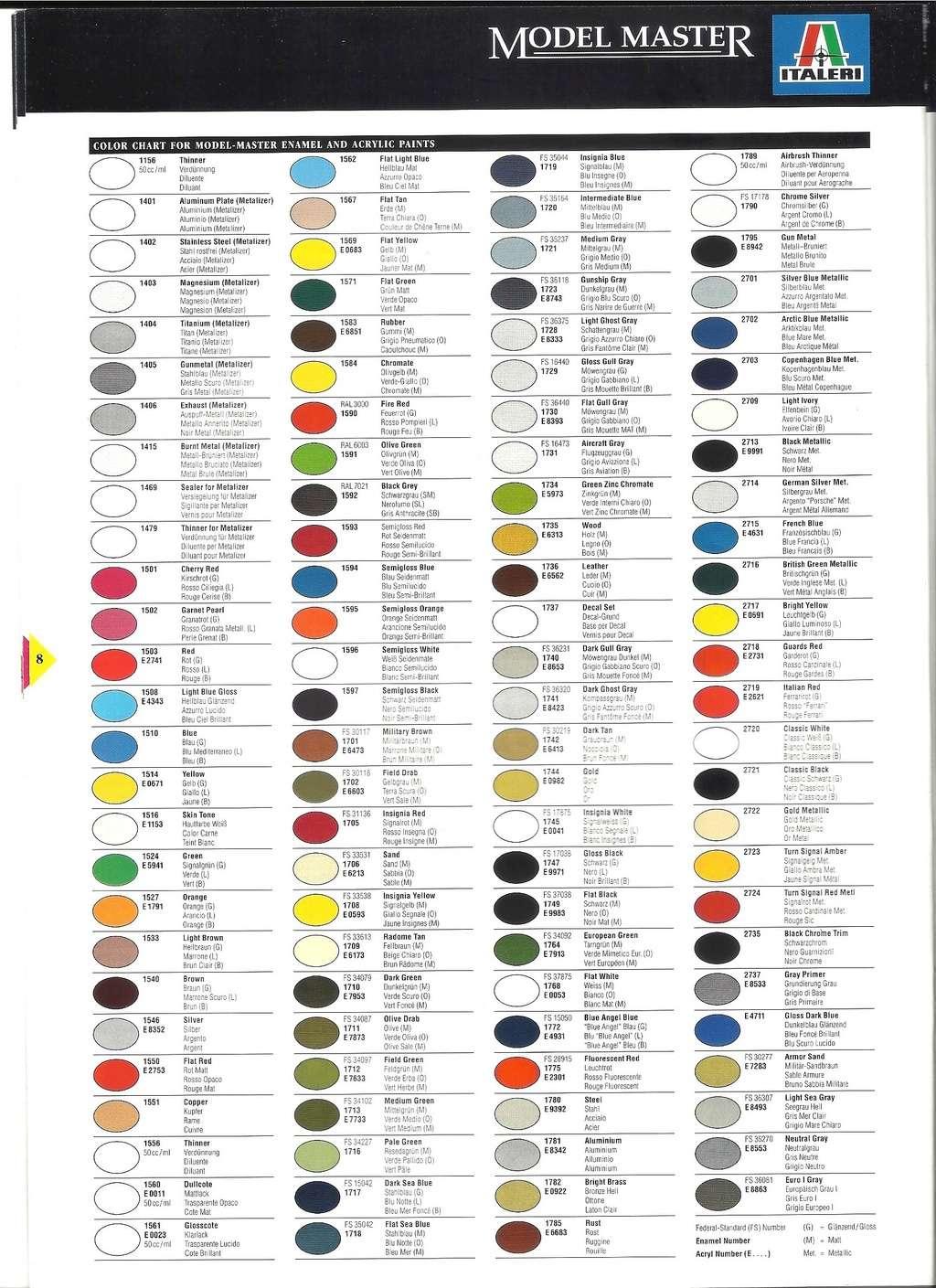 [ITALERI 1992] MODEL MASTER Catalogue 1992 Italer22