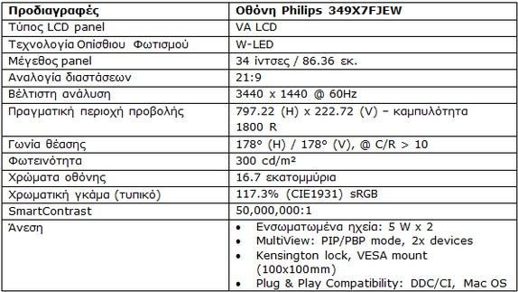 Προηγμένος σχεδιασμός και πανοραμικές εικόνες: Η νέα 34 ιντσών LCD Οθόνη μεγαλώνει τη γκάμα των Philips Κυρτών Οθονών  162