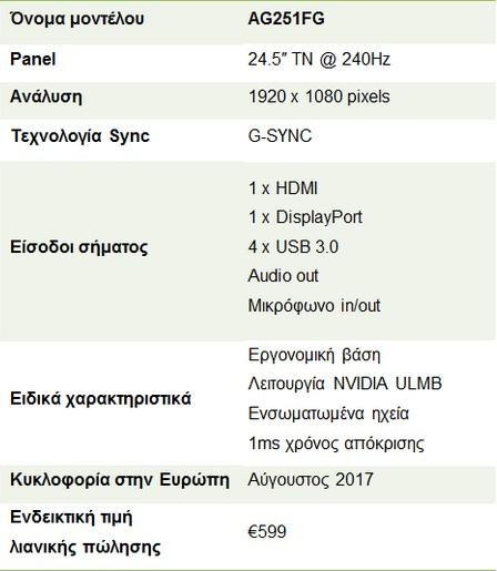 Η AOC επαναπροσδιορίζει την ομαλότητα με την οθόνη 240Hz AGON G-SYNC  186