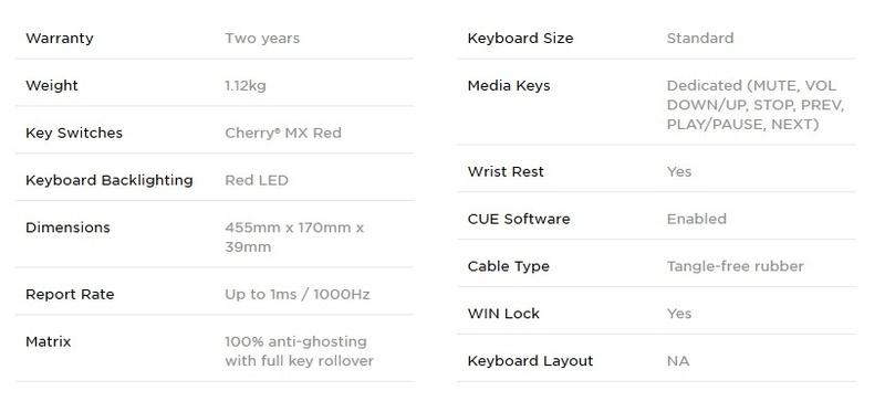 Corsair K68: Νέο gaming keyboard που είναι ανθεκτικό στη σκόνη και το νερό (video)  191