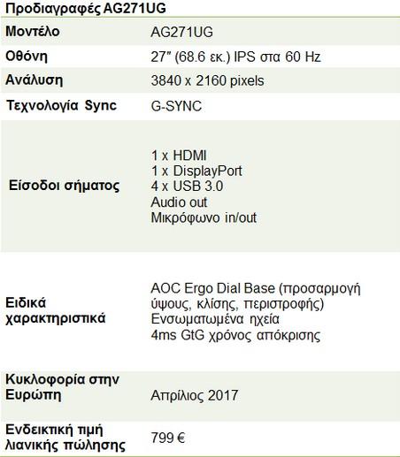 To gaming στα καλύτερα του: AOC AGON οθόνη με 4K IPS και NVIDIA G-SYNC  226