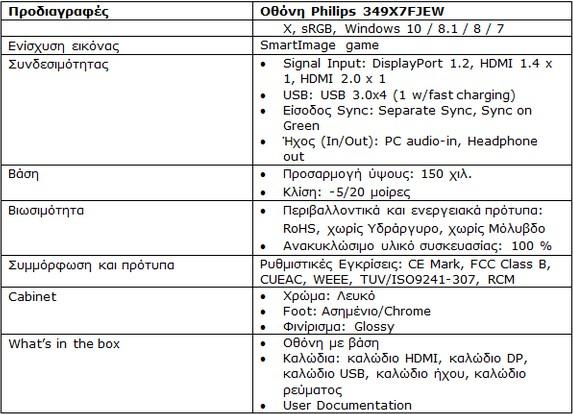 Προηγμένος σχεδιασμός και πανοραμικές εικόνες: Η νέα 34 ιντσών LCD Οθόνη μεγαλώνει τη γκάμα των Philips Κυρτών Οθονών  232