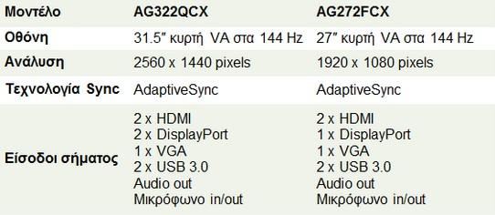 """Δύο νέες AOC AGON gaming οθόνες με σχεδιασμό """"χωρίς πλαίσιο"""" και καμπυλότητα 1800 χιλ.  311"""
