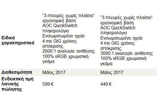 """Δύο νέες AOC AGON gaming οθόνες με σχεδιασμό """"χωρίς πλαίσιο"""" και καμπυλότητα 1800 χιλ.  411"""