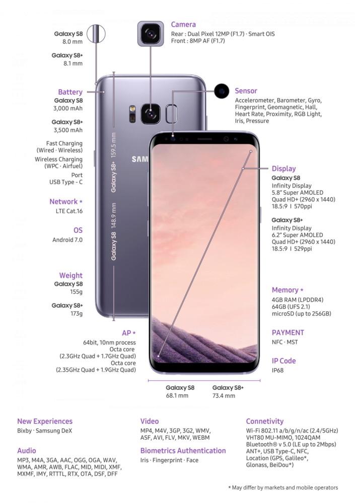 Επίσημα τα smartphones Samsung Galaxy S8 και Galaxy S8 Plus Galaxy14