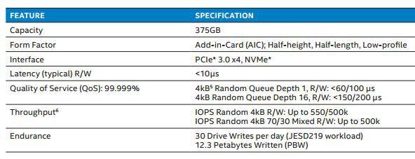 Ο νέος Intel Optane SSD με 3D XPoint memory Optane10