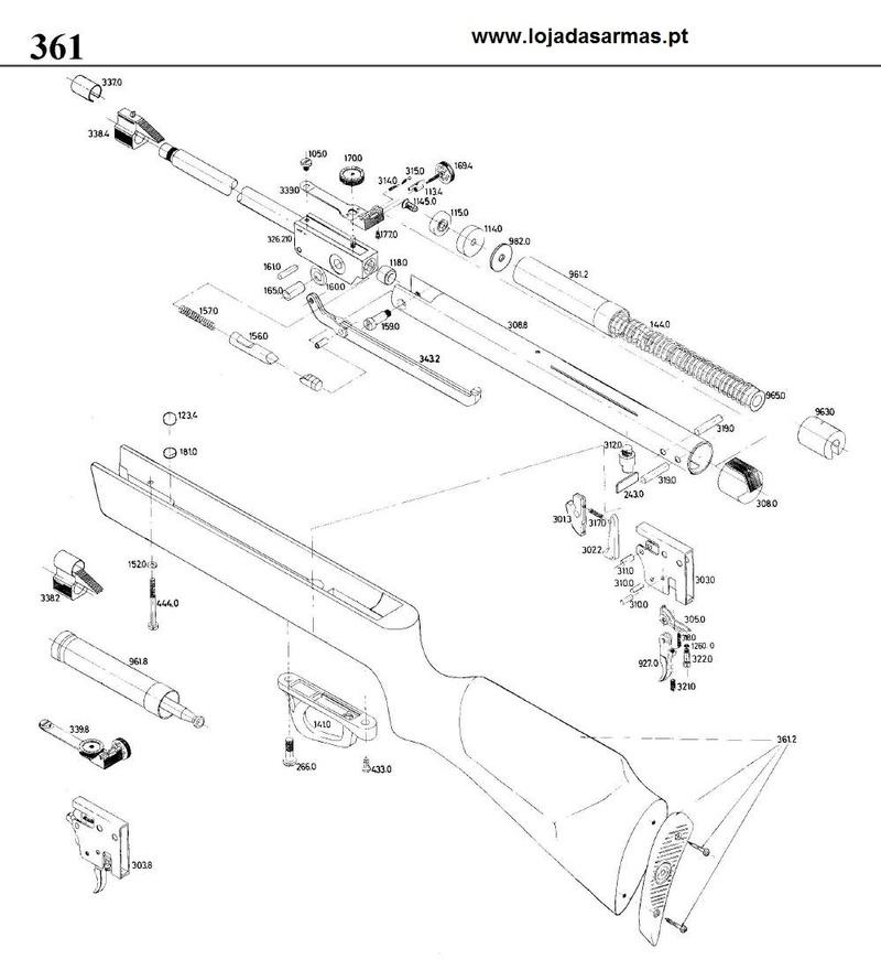 Recherche d'informations sur cette carabine 4.5 36110