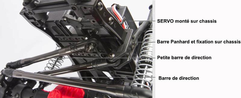 Qu'est ce que la Barre Panhard et comment monter la Barre Panhard ? Barre-10