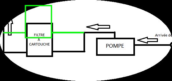 Schéma du circuit de filtration Filtra11